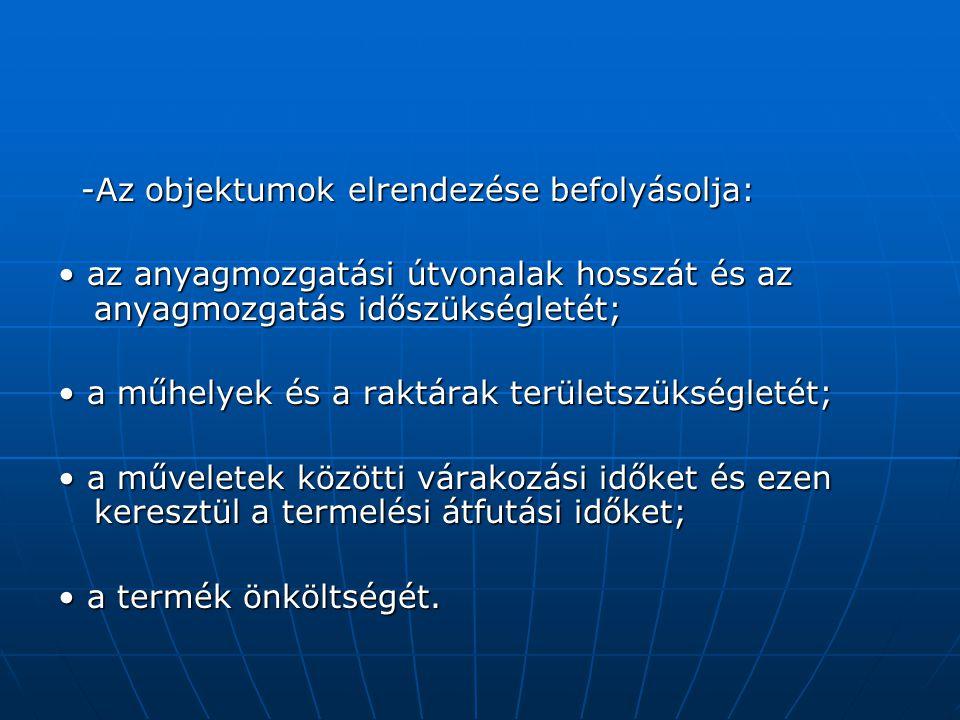 -Az objektumok elrendezése befolyásolja: