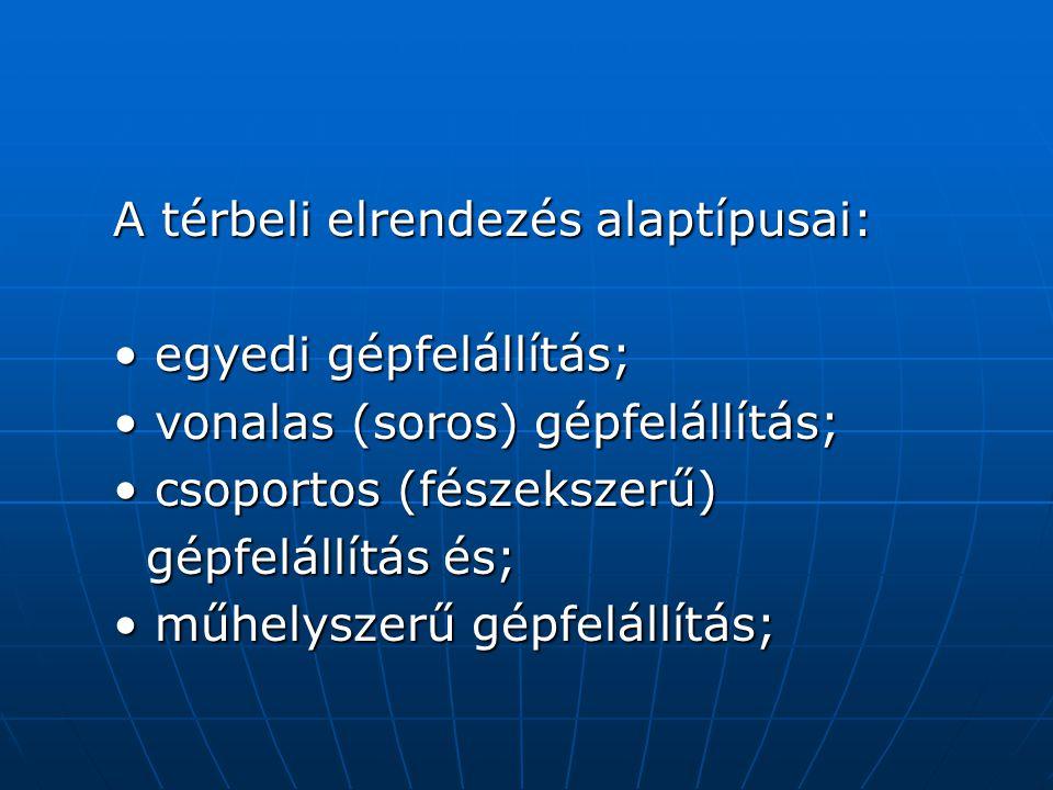 A térbeli elrendezés alaptípusai: