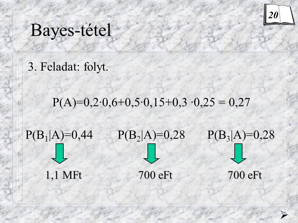 Bayes-tétel 3. Feladat: folyt. P(A)=0,2·0,6+0,5·0,15+0,3 ·0,25 = 0,27