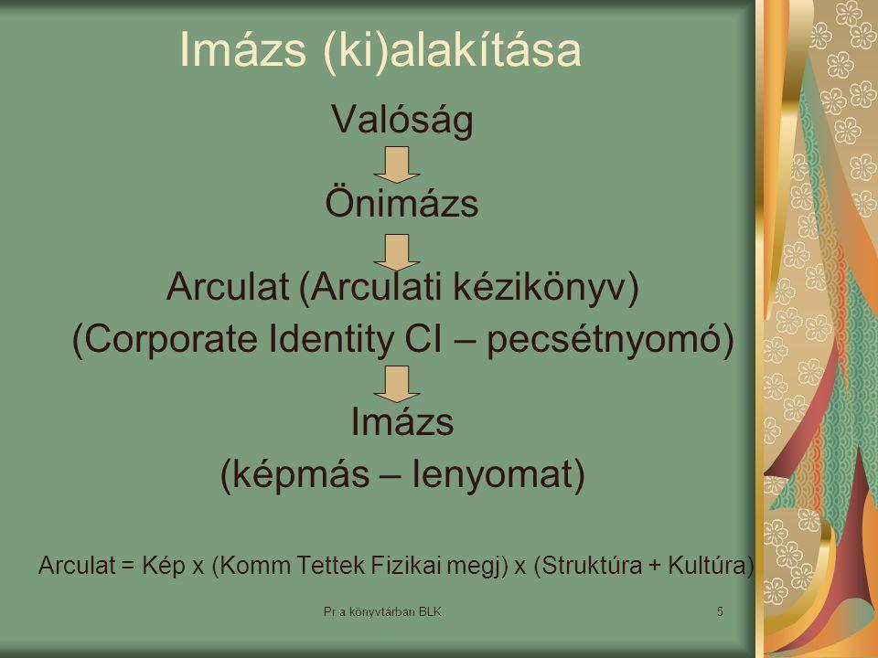 Imázs (ki)alakítása Valóság Önimázs Arculat (Arculati kézikönyv)