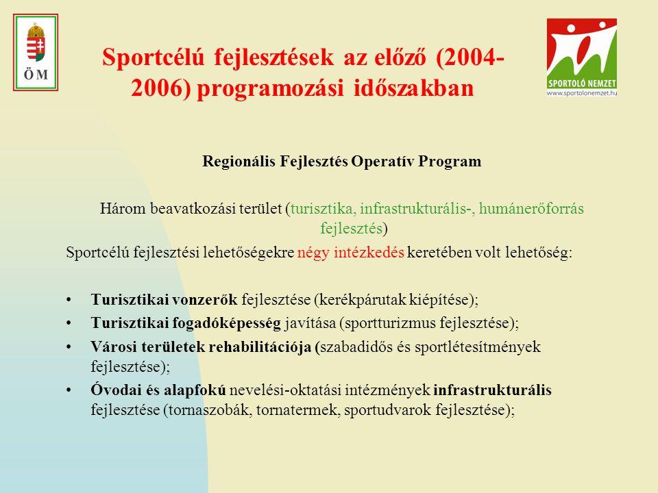 Sportcélú fejlesztések az előző (2004-2006) programozási időszakban