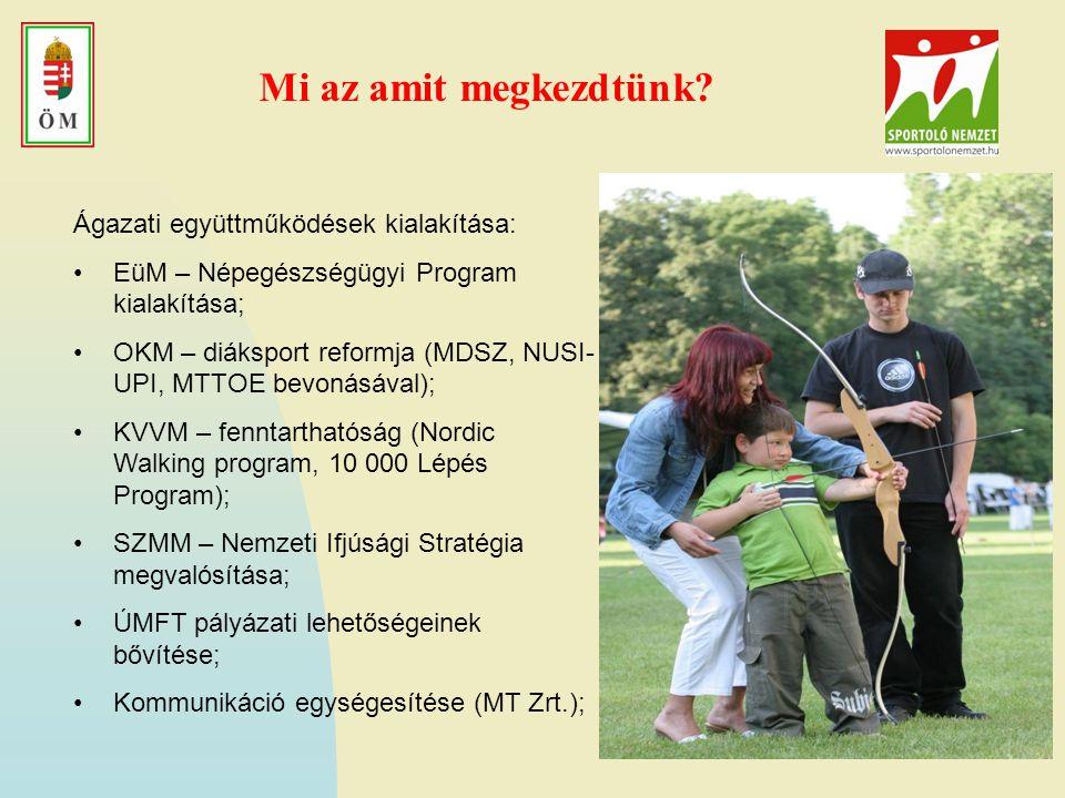 Mi az amit megkezdtünk Ágazati együttműködések kialakítása: