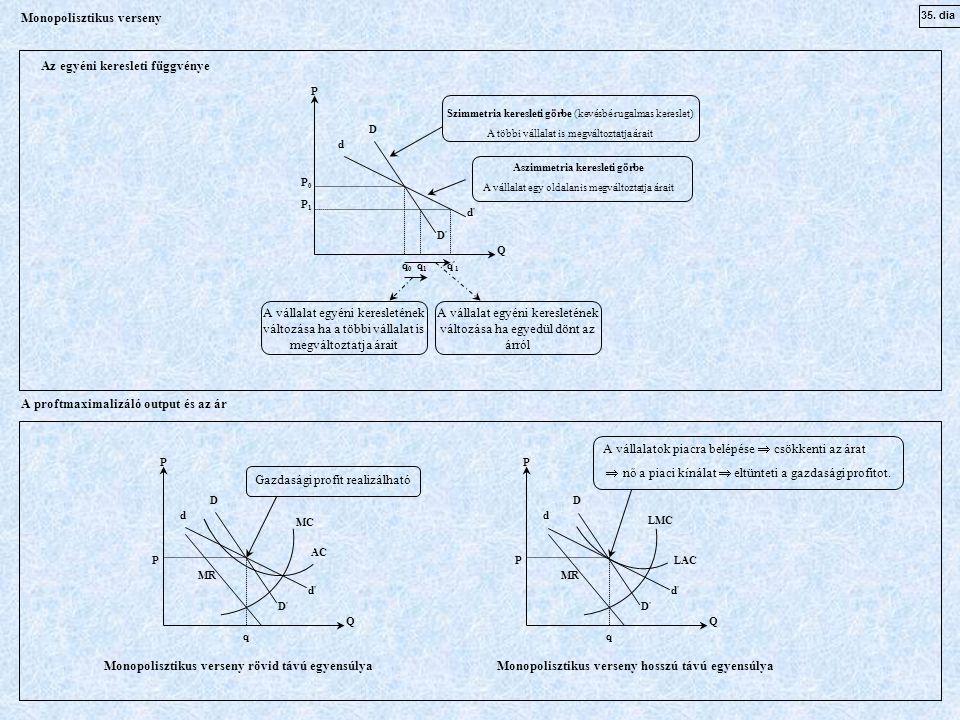 Aszimmetria keresleti görbe