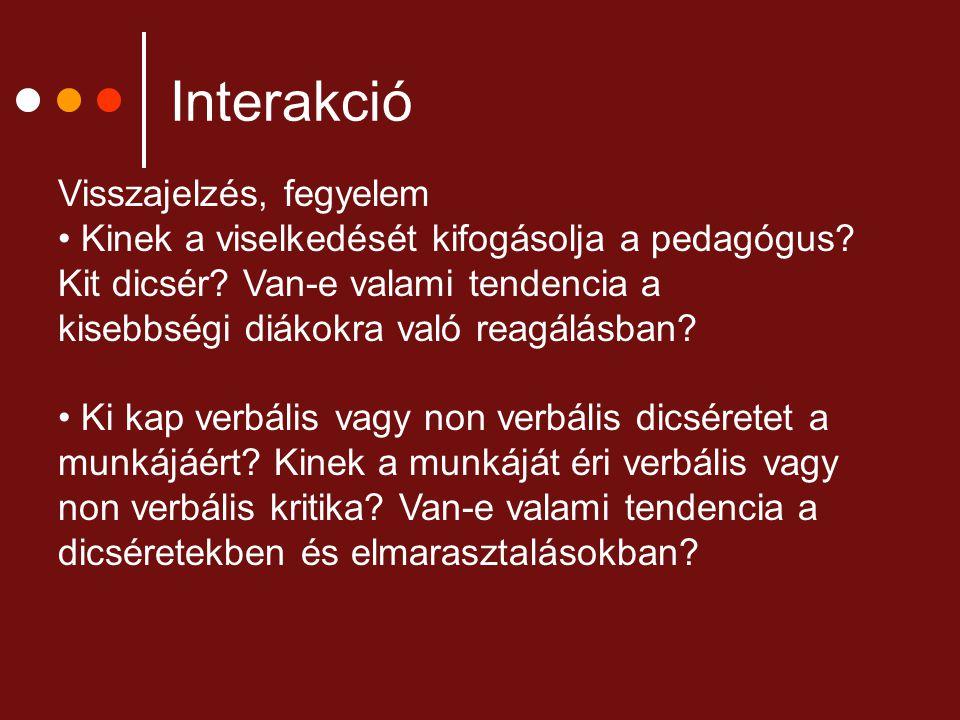 Interakció Visszajelzés, fegyelem
