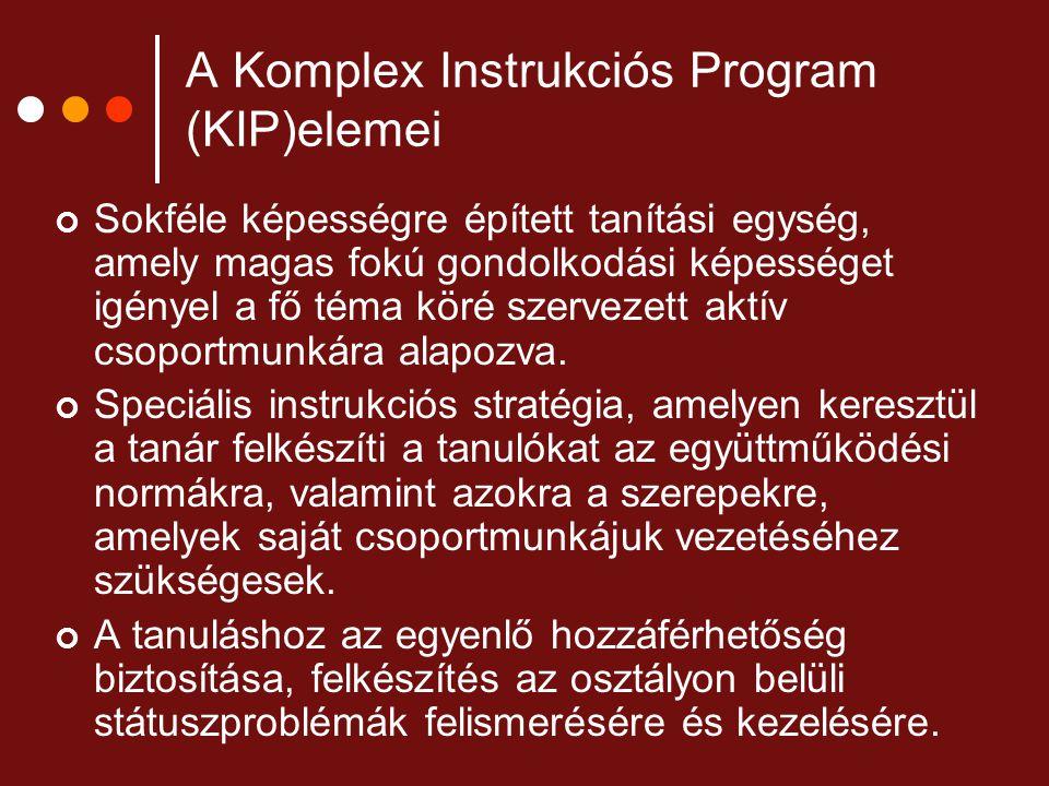 A Komplex Instrukciós Program (KIP)elemei