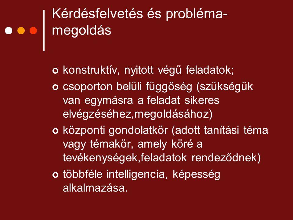 Kérdésfelvetés és probléma-megoldás
