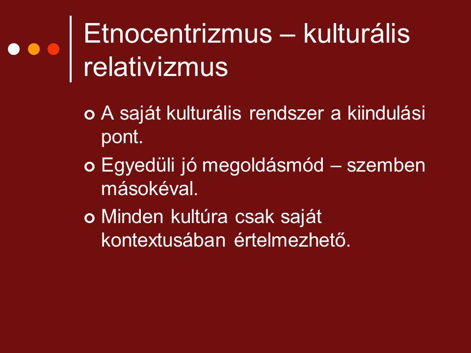 Etnocentrizmus – kulturális relativizmus