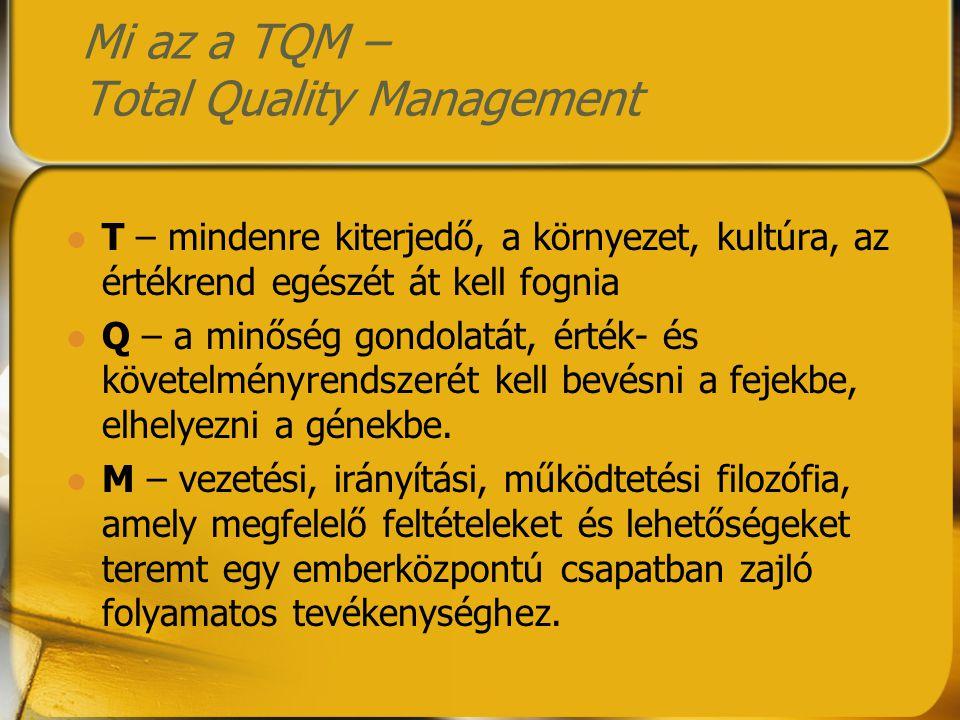 Mi az a TQM – Total Quality Management