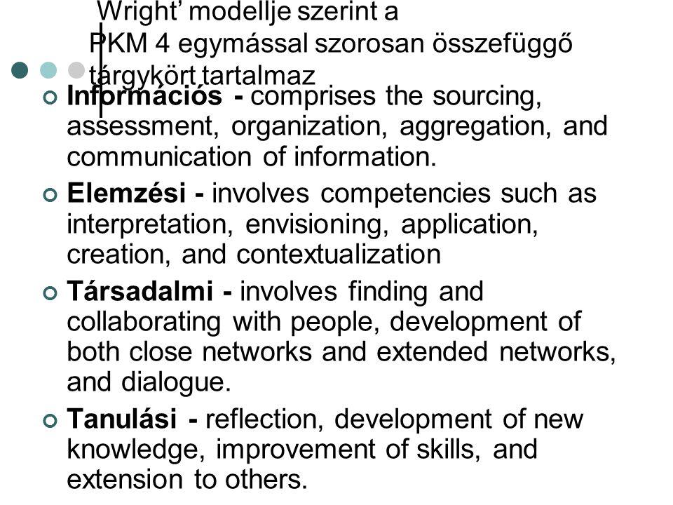 Wright' modellje szerint a. PKM 4 egymással szorosan összefüggő
