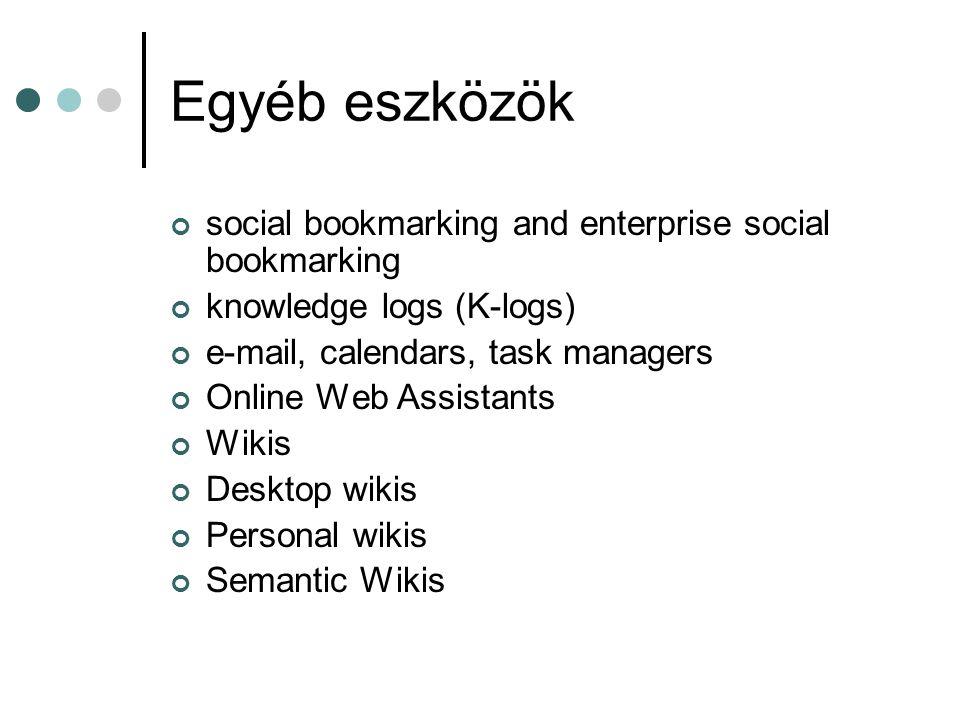 Egyéb eszközök social bookmarking and enterprise social bookmarking