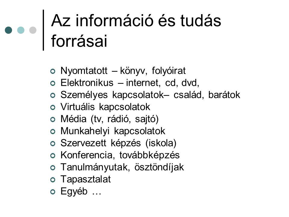 Az információ és tudás forrásai