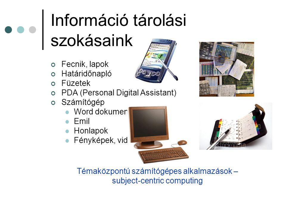 Információ tárolási szokásaink