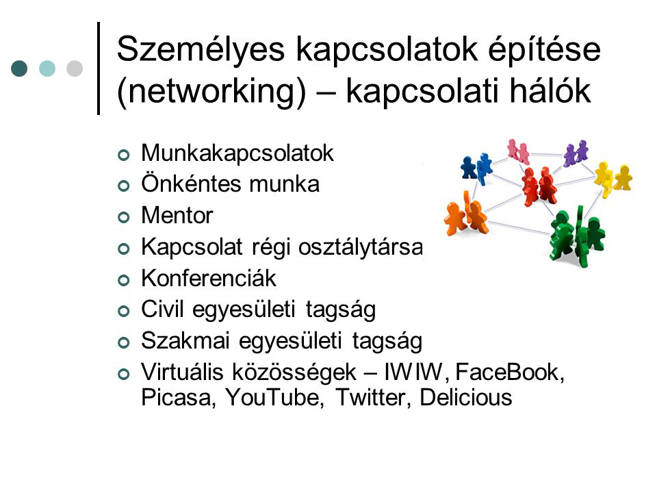Személyes kapcsolatok építése (networking) – kapcsolati hálók