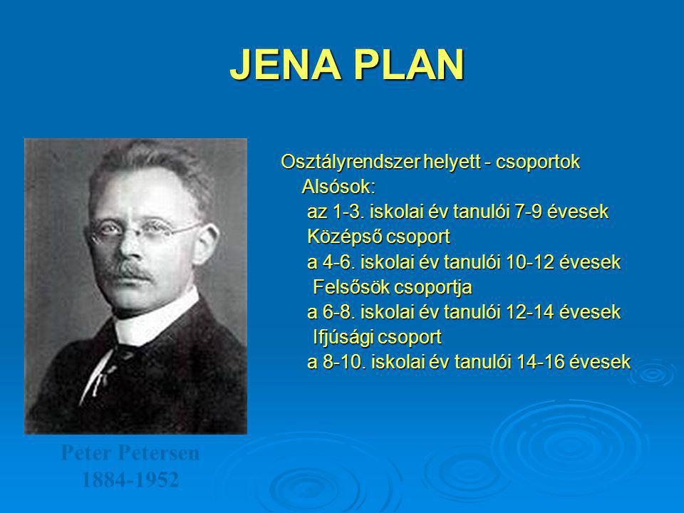JENA PLAN Peter Petersen 1884-1952 Osztályrendszer helyett - csoportok