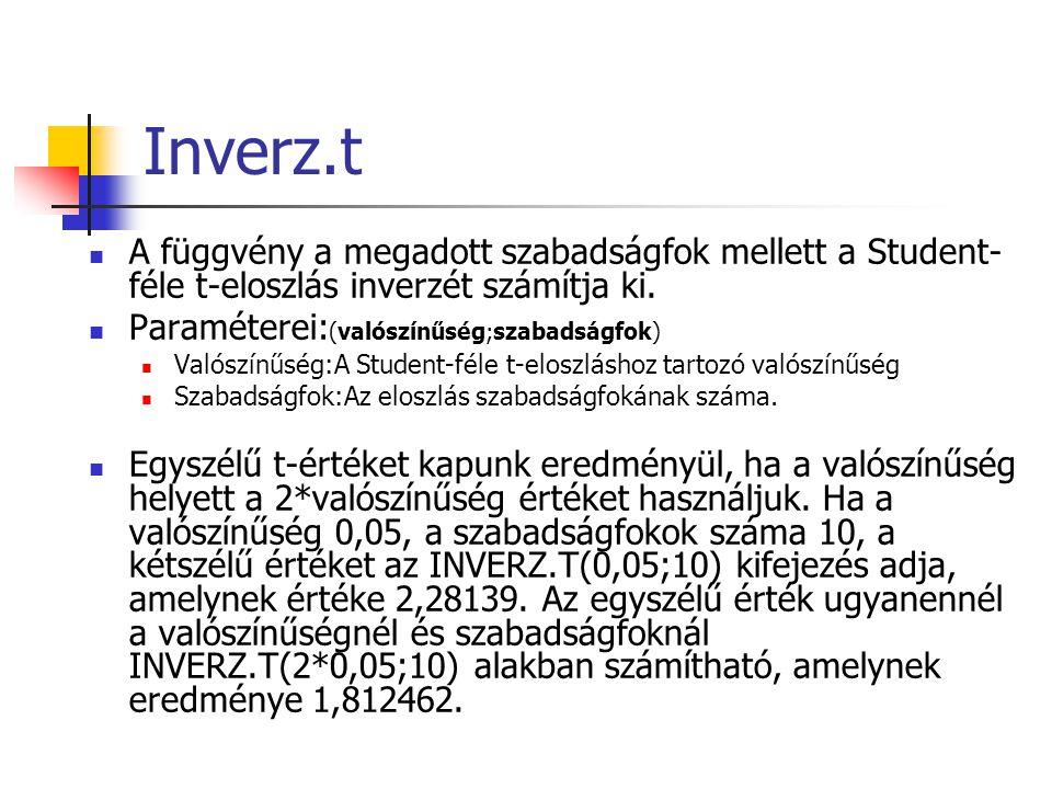 Inverz.t A függvény a megadott szabadságfok mellett a Student-féle t-eloszlás inverzét számítja ki.
