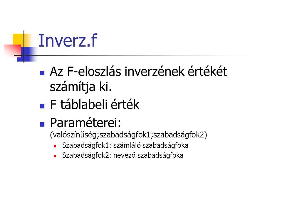 Inverz.f Az F-eloszlás inverzének értékét számítja ki.