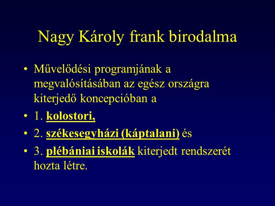 Nagy Károly frank birodalma