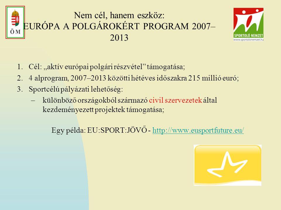 Nem cél, hanem eszköz: EURÓPA A POLGÁROKÉRT PROGRAM 2007–2013