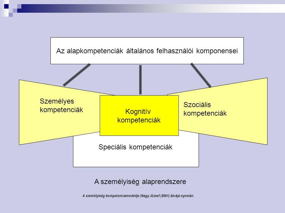 Speciális kompetenciák Személyes kompetenciák
