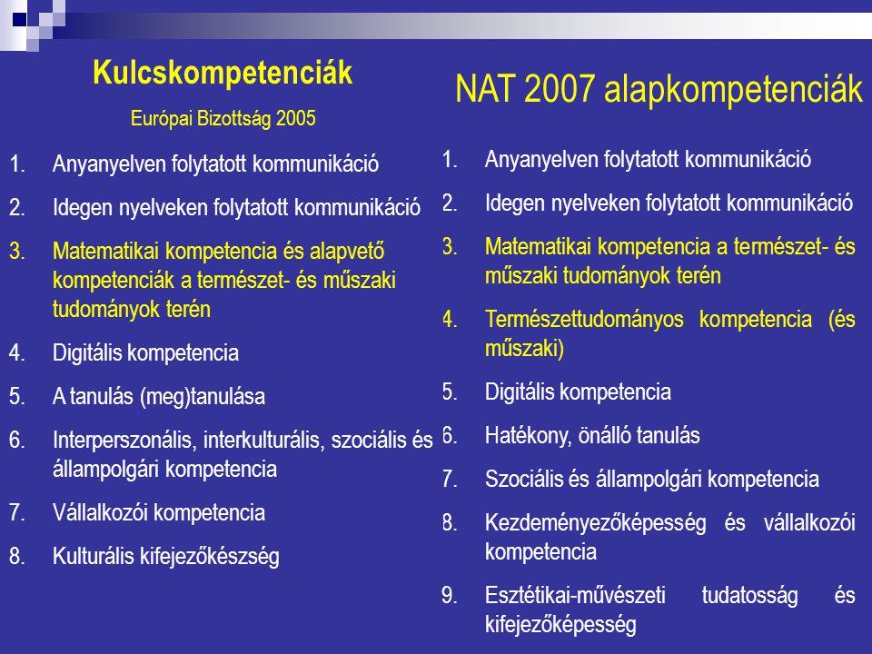 NAT 2007 alapkompetenciák Kulcskompetenciák