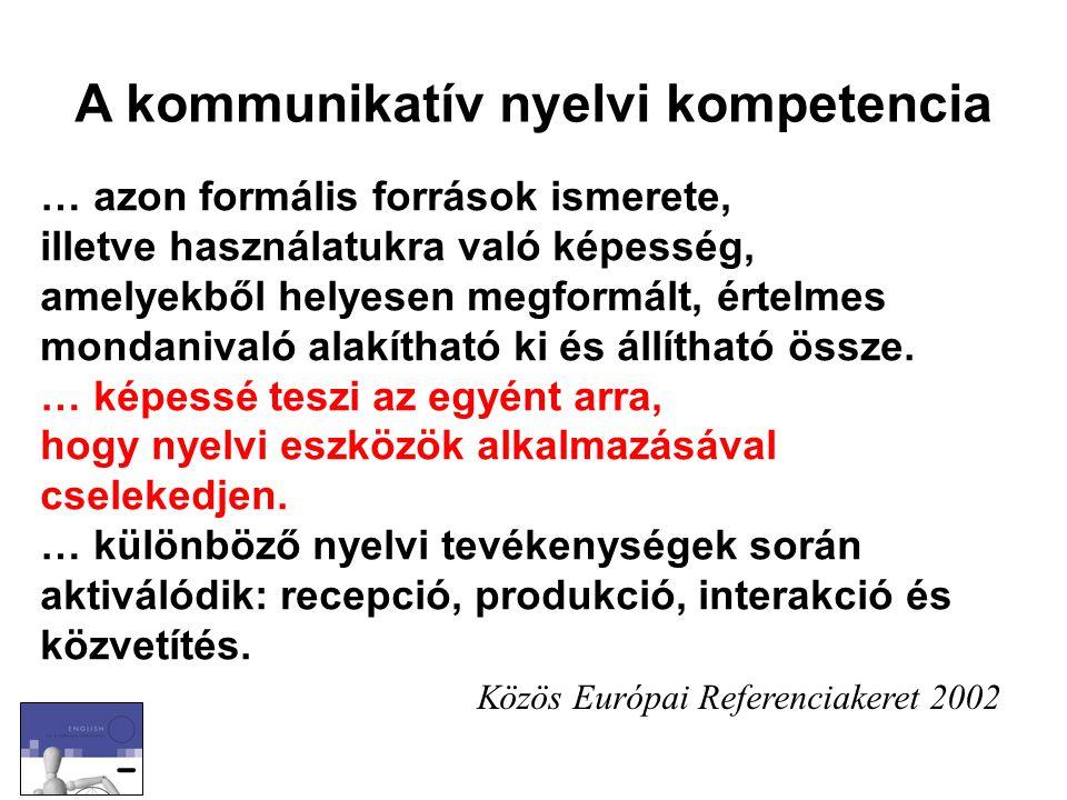 A kommunikatív nyelvi kompetencia