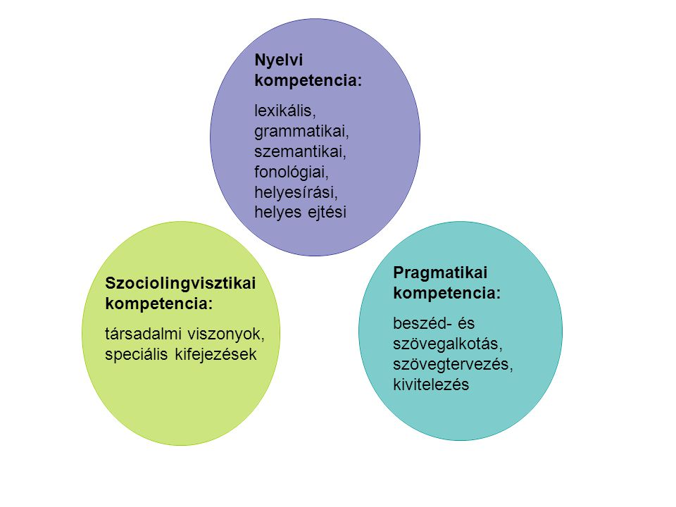 Pragmatikai kompetencia: