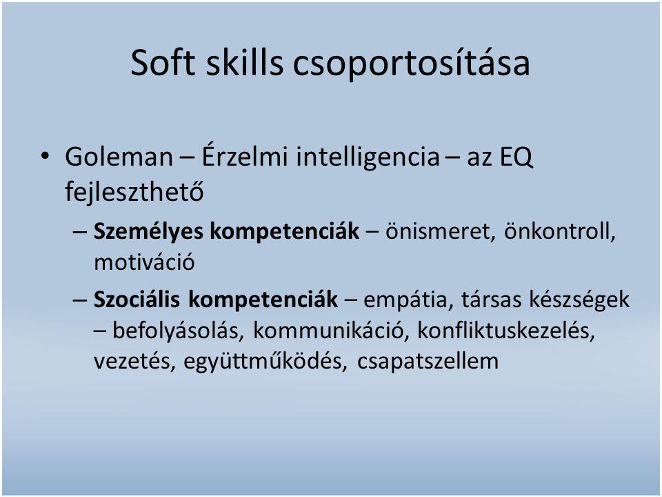 Soft skills csoportosítása