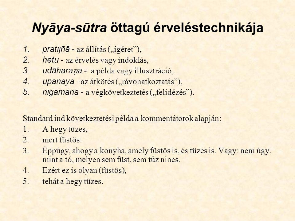 Nyāya-sūtra öttagú érveléstechnikája