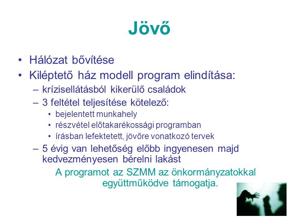 A programot az SZMM az önkormányzatokkal együttműködve támogatja.