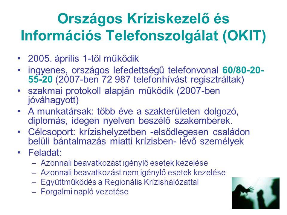 Országos Kríziskezelő és Információs Telefonszolgálat (OKIT)