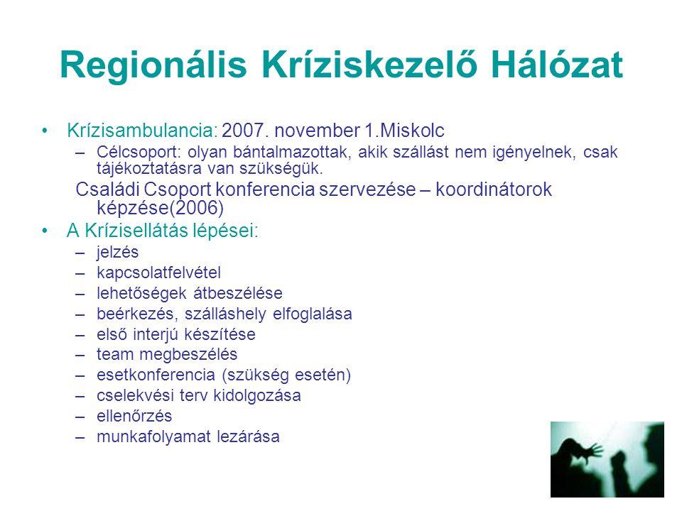 Regionális Kríziskezelő Hálózat