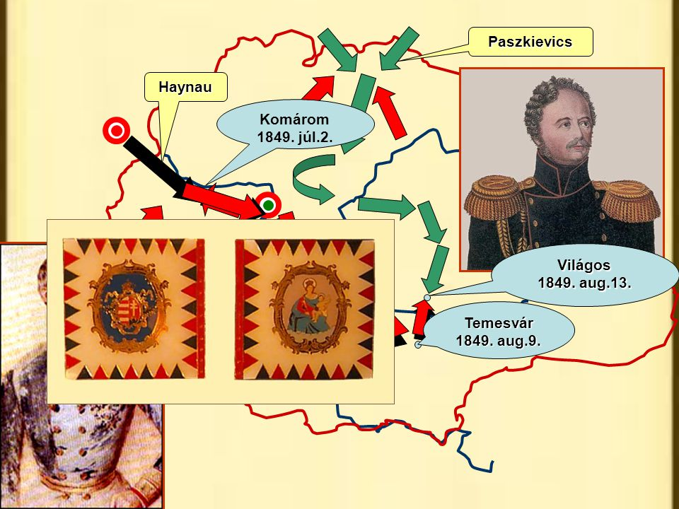 Paszkievics Haynau Komárom 1849. júl.2. Világos 1849. aug.13. Temesvár 1849. aug.9.
