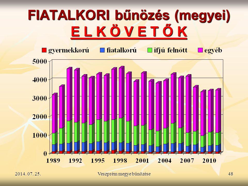 FIATALKORI bűnözés (megyei) E L K Ö V E T Ő K