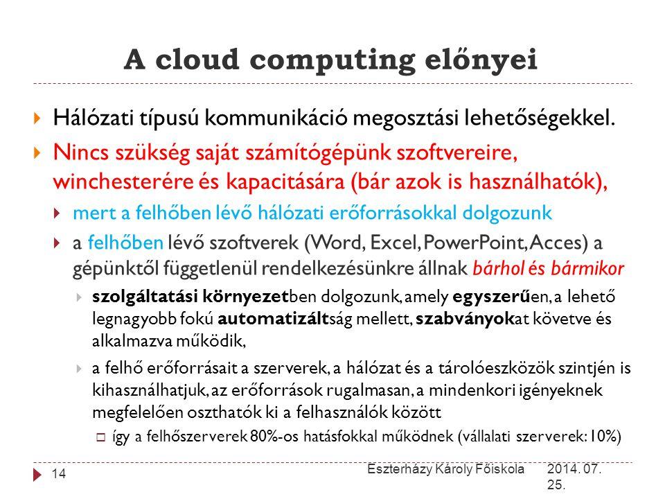 A cloud computing előnyei