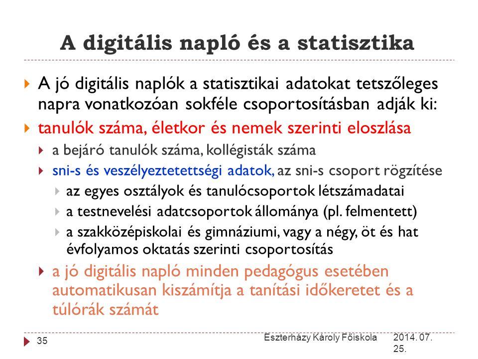 A digitális napló és a statisztika
