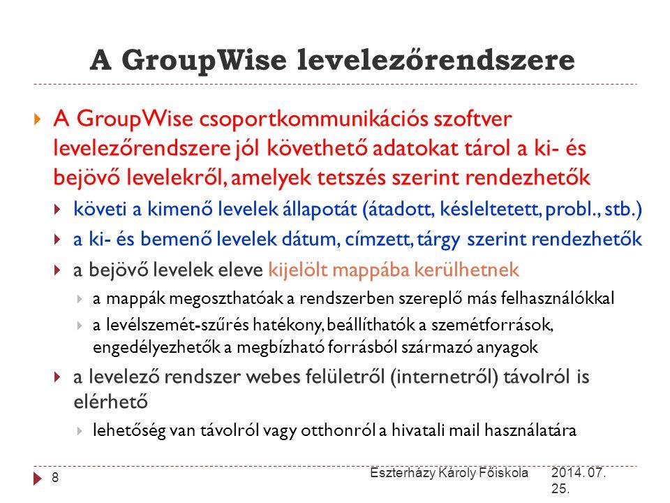 A GroupWise levelezőrendszere