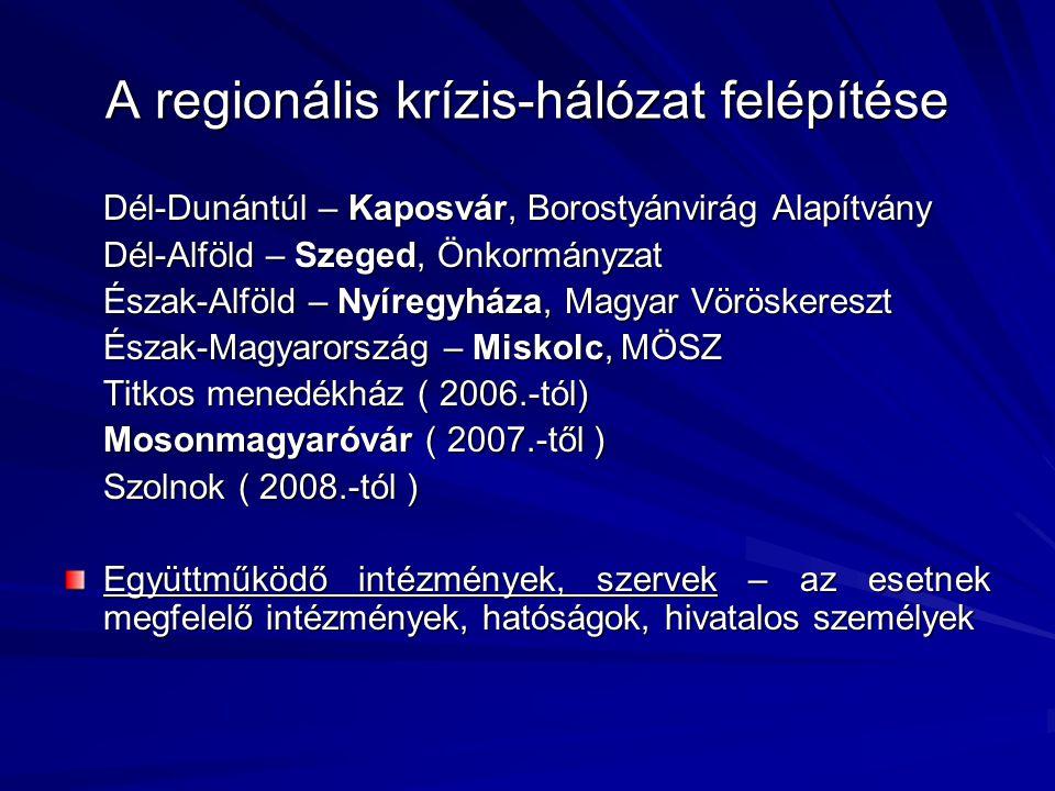 A regionális krízis-hálózat felépítése