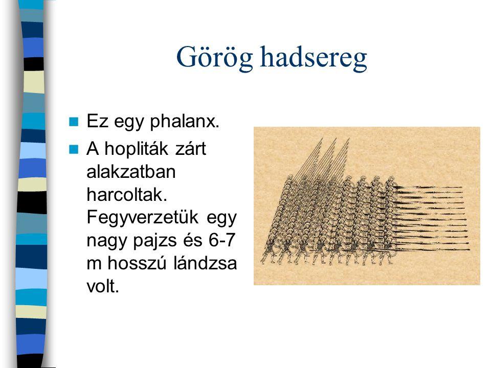 Görög hadsereg Ez egy phalanx.