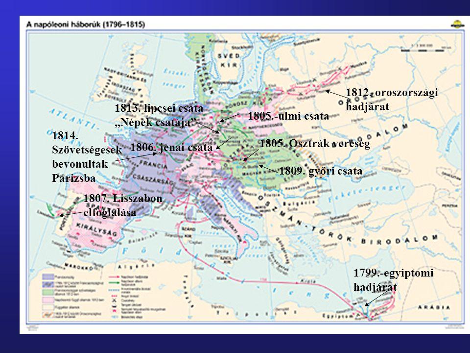 1812. oroszországi hadjárat