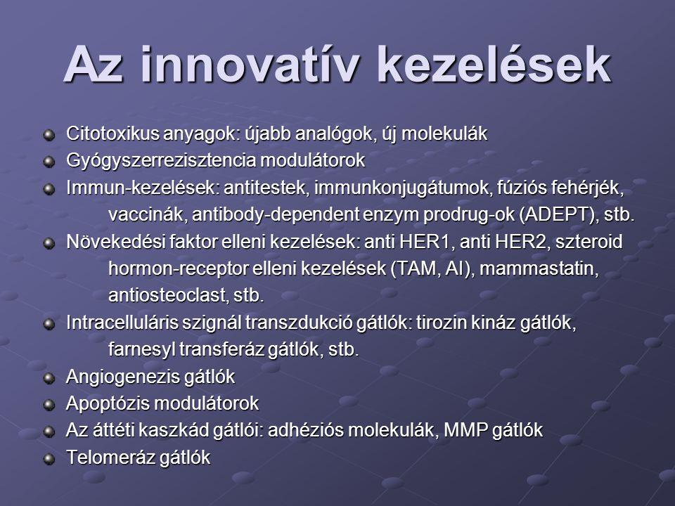 Az innovatív kezelések