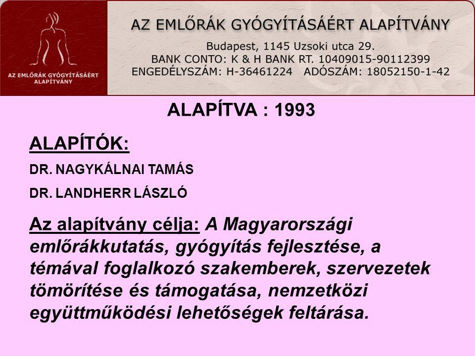 ALAPÍTVA : 1993 ALAPÍTÓK: DR. NAGYKÁLNAI TAMÁS. DR. LANDHERR LÁSZLÓ.