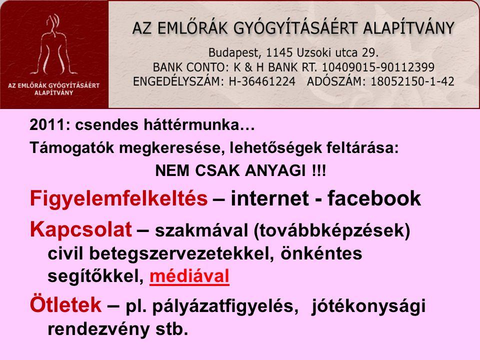 Figyelemfelkeltés – internet - facebook