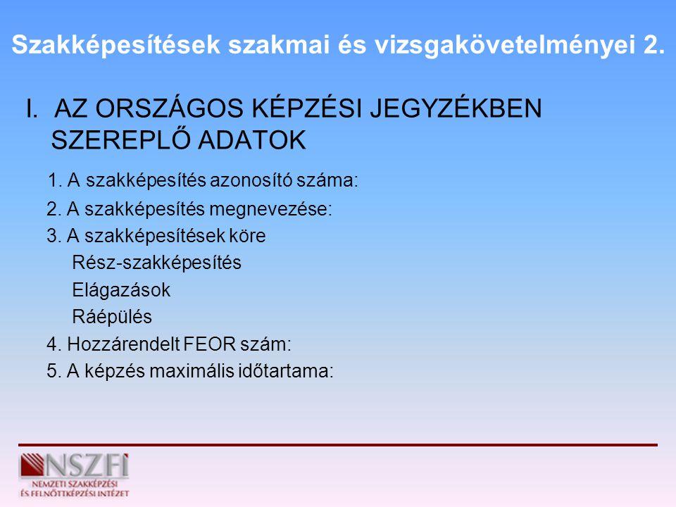Szakképesítések szakmai és vizsgakövetelményei 2.
