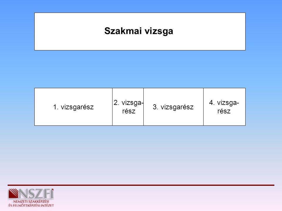 Szakmai vizsga 2. vizsga-rész 4. vizsga-rész 1. vizsgarész