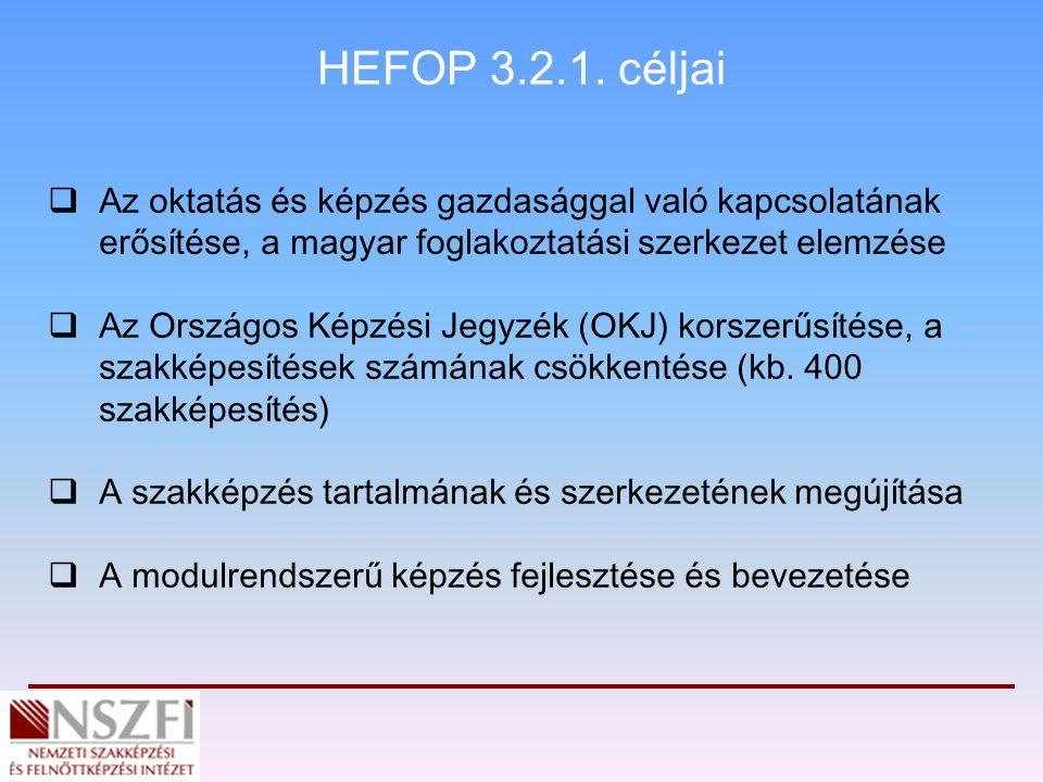 HEFOP 3.2.1. céljai Az oktatás és képzés gazdasággal való kapcsolatának erősítése, a magyar foglakoztatási szerkezet elemzése.