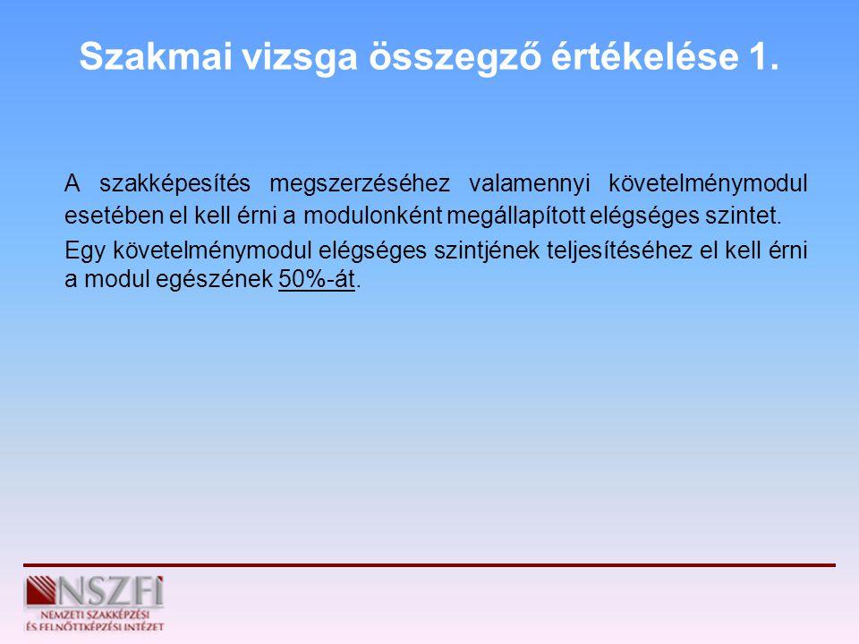 Szakmai vizsga összegző értékelése 1.