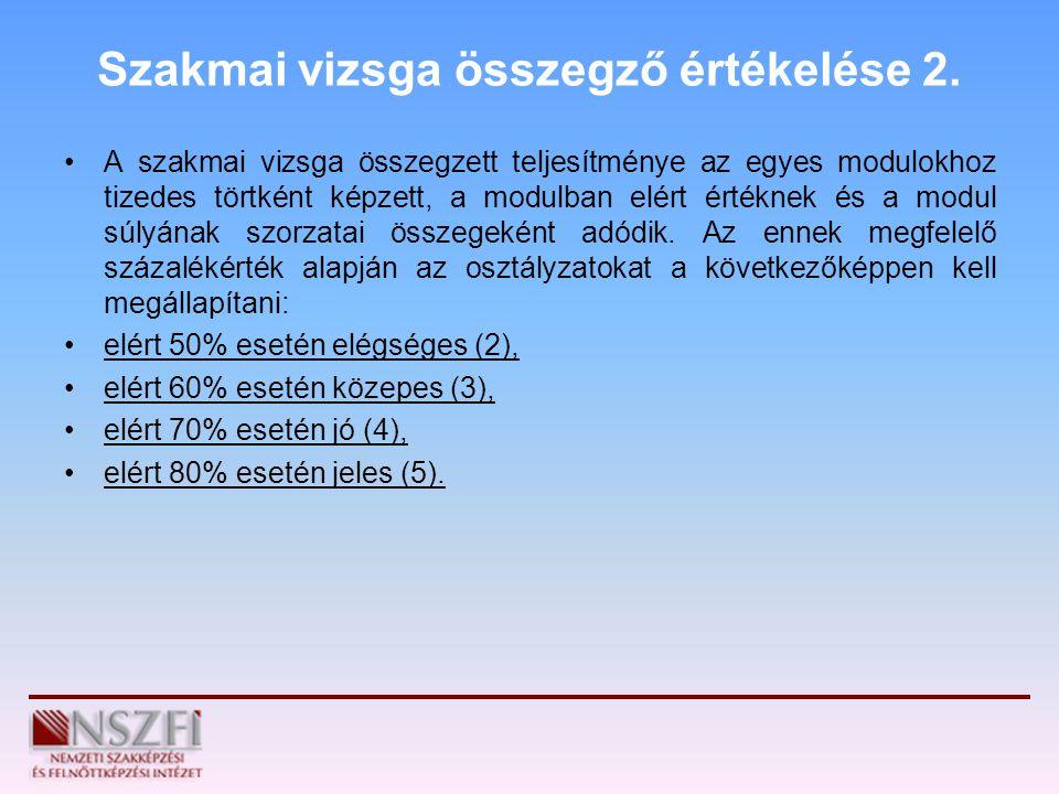Szakmai vizsga összegző értékelése 2.