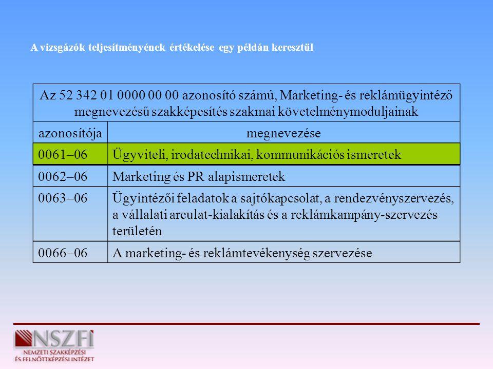 Ügyviteli, irodatechnikai, kommunikációs ismeretek 0061–06