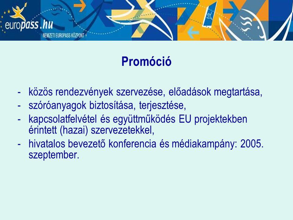 Promóció - közös rendezvények szervezése, előadások megtartása,
