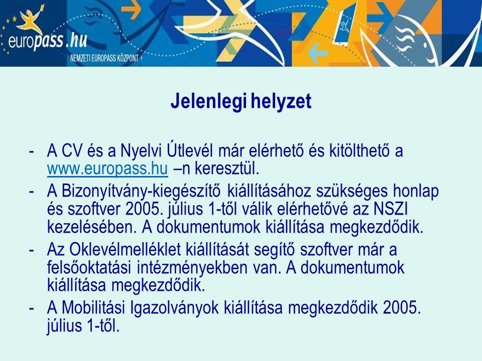 Jelenlegi helyzet - A CV és a Nyelvi Útlevél már elérhető és kitölthető a www.europass.hu –n keresztül.